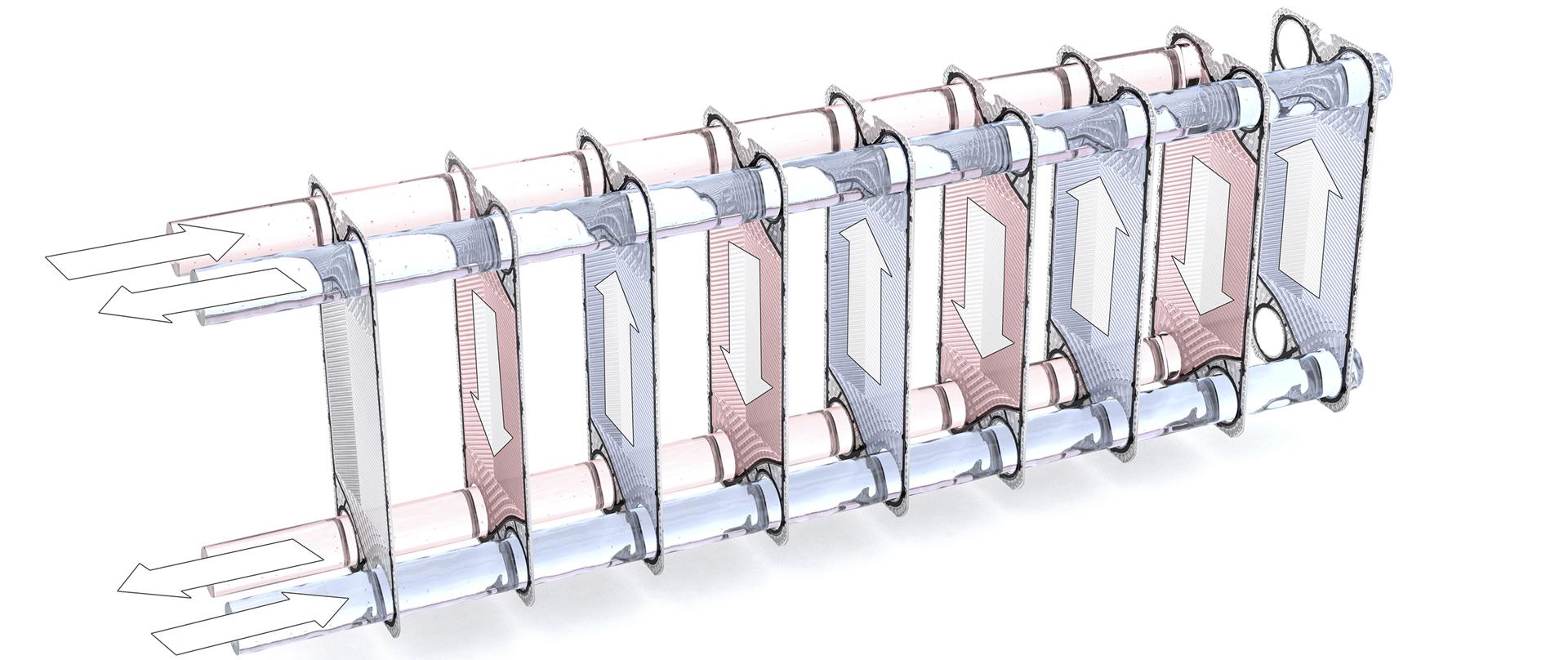 Схема работы пластинчатого теплообменника