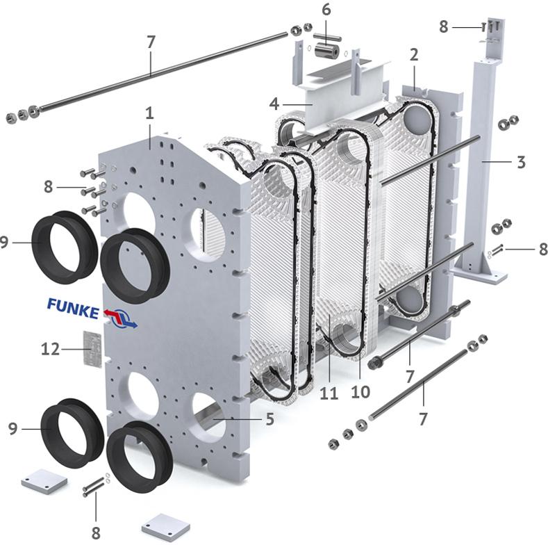 Комплектующие для теплообменников Funke - пластины и уплотнения